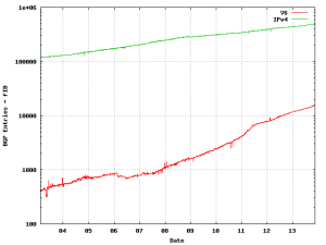 BGP | Paul Jakma's Blog