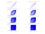 BA Model: Adjacency-matrix plots for a range of m and m0parameters.